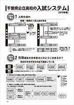 千葉県公立高校の 入試システム・入試制度