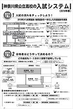 神奈川県公立高校の 入試システム・入試制度
