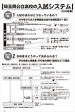 埼玉県公立高校の 入試システム・入試制度