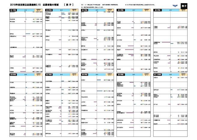 私立 日程 入試 2020 高校 東京 神奈川・東京 入学金等の延納が可能な私立高校(2020年度入試)